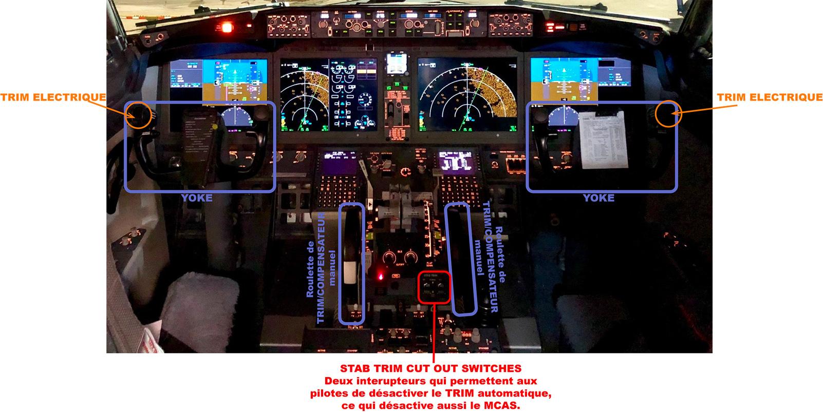 Photo détaillée du cockpit du 737MAX
